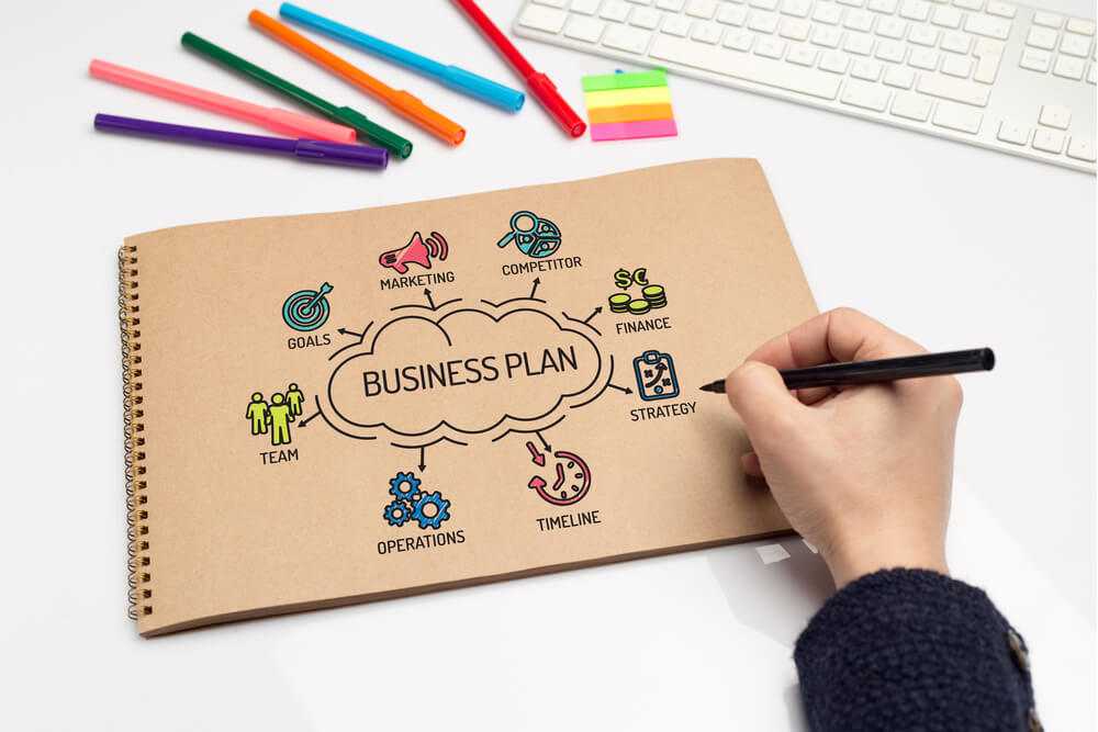 Business Planning – A Few Recommendations