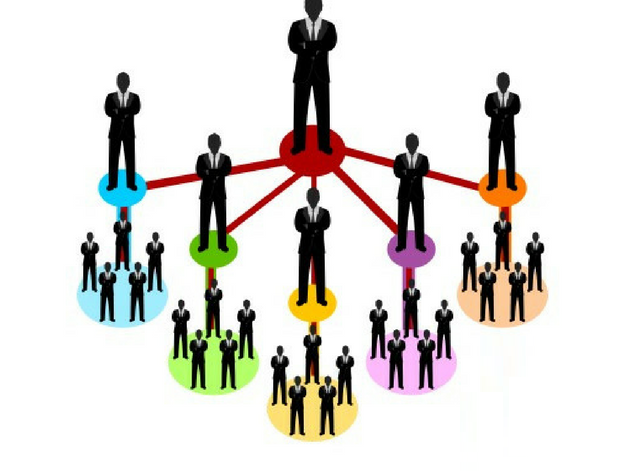 Multilevel Marketing Companies Research Guide
