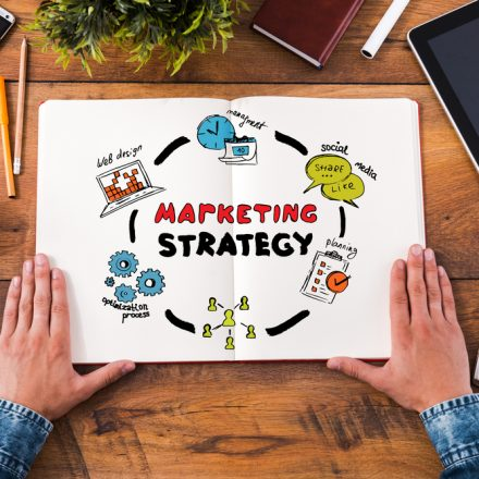 Business Marketing Practices