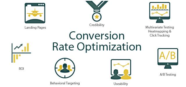 How To Do Better With Conversion Rate Optimization? Find Here!