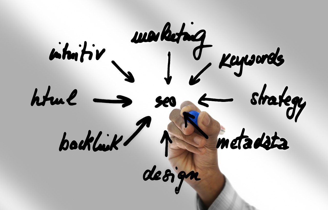 How To Choose The Best SEO Services?